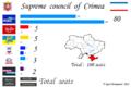 Crimean parliamentary election, 2010 en.png