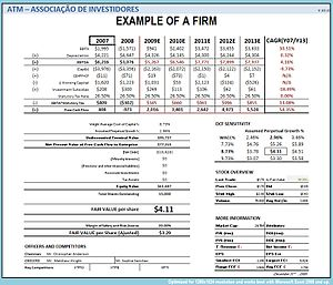 Discounted cash flow - Spreadsheet uses Free cash flows to estimate stock's Fair Value and measure the sensibility of WACC and Perpetual growth