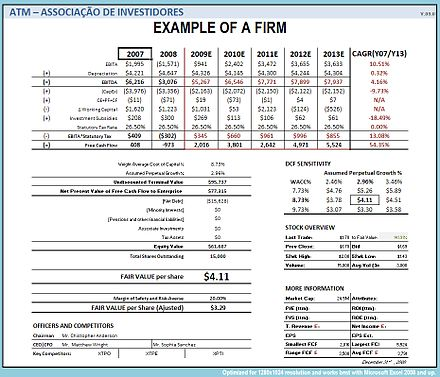 Here, a spreadsheetvaluation, uses Free cash flows to estimate stock's Fair Value and measure the sensibility of WACC and Perpetual growth DCFM Calculator.JPG