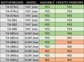 DWG21R-Hackable-PSPs.png