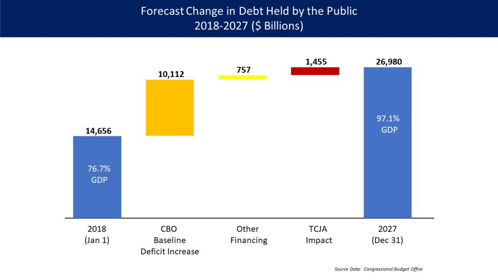 Debt Waterfall - v2