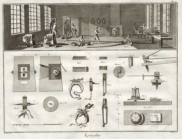 An illustration of pin-making from Diderot's Encyclopédie, 1762. (Wikimedia Commons) In Wealth of Nations, Smith uses pin-making to explain the division of labor.