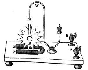 Barlow's wheel - An 1842 diagram of Barlow's wheel