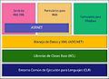 Diagrama CLR.jpg