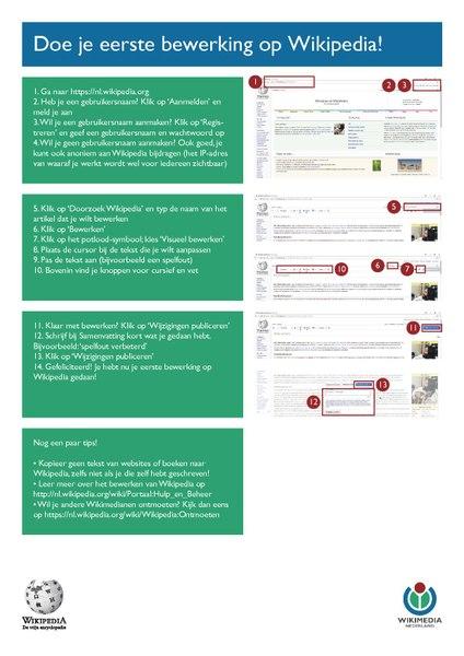 voorbeelden van goede gebruikersnamen voor dating sites 13-15 dating site