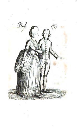 James Peller Malcolm - Image: Dress in 1779, Malcolm