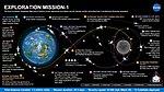 EM1-Mission-Map Update.jpg