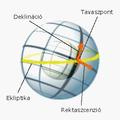 Ekvatoriális koordinátarendszer.png