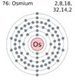 Electron shell 076 osmium.png