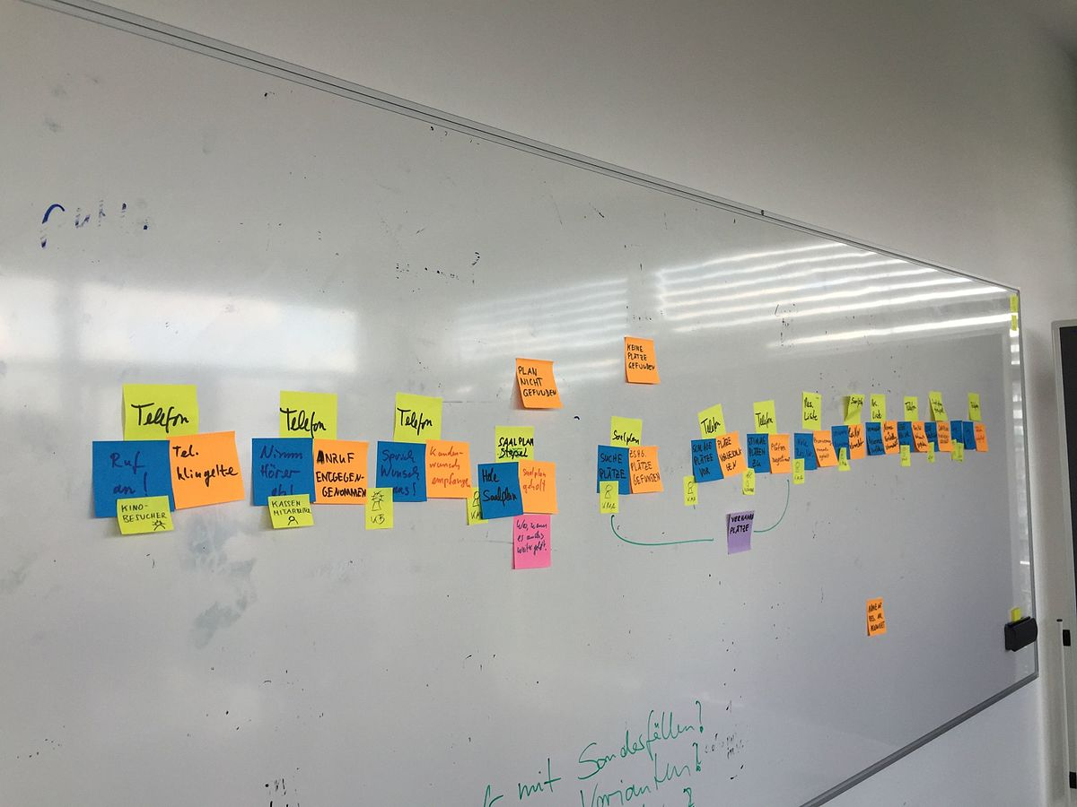 event storming wikipedia