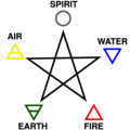 Five elements and pentagram coloured.png