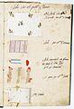 Gazette des atours de Marie-Antoinette 4 sur 43 - Archives Nationales - AE-I-6 n°2.jpg