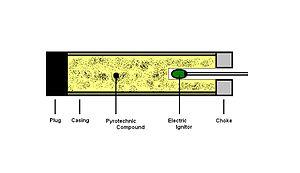 Pyrotechnics - A basic pyrotechnic device.
