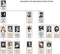 Haemophilia of Queen Victoria - family tree by shakko.jpg