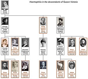 Haemophilia in European royalty - Queen Victoria's family members with haemophilia