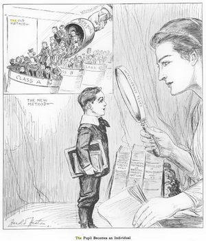 American School Board Journal - Illustration of how placement of school pupils into classes changed after widespread use of IQ tests, from cover of April 1922, American School Board Journal.