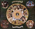 Hieronymus Bosch - The Seven Deadly Sins - WGA2500.jpg