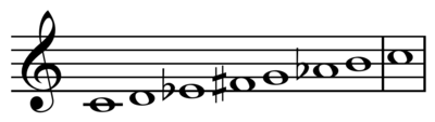 Hungarian minor scale on C.png