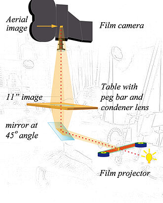 Camera Effects - Image: Illustration of an aerial camera