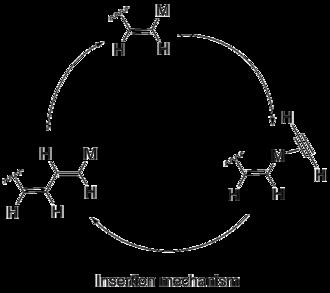 Polyacetylene - Insertion mechanism for polyacetylene