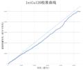 Intcal20校准曲线.png
