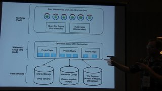 File:Introduction to Wikimedia Cloud Services.webm