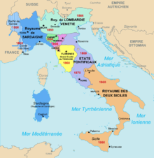 Carte de l'Italie au cours de l'unification