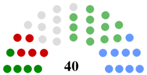 Kildare County Council - Image: Kildare County Council Composition