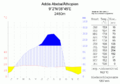 Klimadiagramm-Addis Abeba-Aethiopien-metrisch-deutsch.png