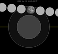 Lunar eclipse chart close-2001Dec30.png