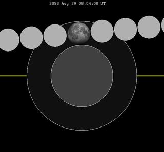 August 2053 lunar eclipse Penumbral