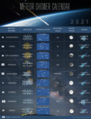 Meteor Shower Calendar-2021.png
