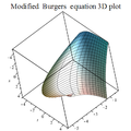 Modified Burgers equation 3D plot 1.png
