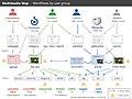 Multimedia workflows by user group.jpg