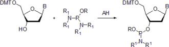 Nucleoside phosphoramidite - DMT = 4,4'-dimethoxytrityl; B = optionally protected nucleic base; R = phosphate protecting group
