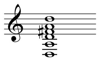 Guitar tunings - Open D tuning.
