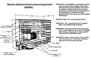 Mars Radiation Environment Experiment - Image: Orbiter marie