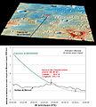 PIA19443-PlanetMercury-MESSENGER-MissionConclusion-ImpactArea-20150429-fr.jpg