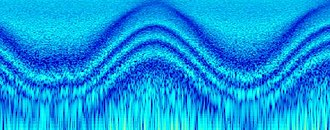 Phaser (effect) - Spectrogram of an 8-stage phaser modulated by a sine LFO applied to white noise.