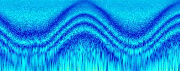 Phaser spectrogram