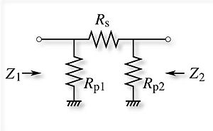 Attenuator (electronics) - π-type unbalanced attenuator circuit
