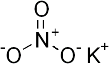 Potassium nitrate structure.png