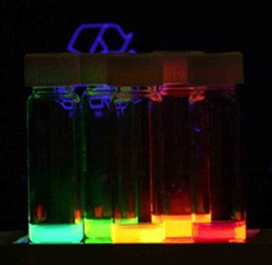 Quantum dot display - Colloidal quantum dots irradiated with a UV light. Different sized quantum dots emit different color light due to quantum confinement.