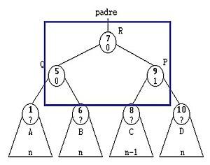 rotación a la izquierda final