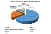 Relationship Between Religion And Science  Wikipedia Studies On Scientists Beliefsedit