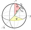 Repere sphere wiki.pdf