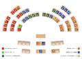 Sitzordnung Ständerat nach Fraktion 2015.12.png