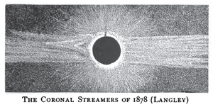 Solar eclipse of July 29, 1878 - Image: Solar eclipse 1878Jul 29 Corona Langley