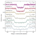 Stellae Trappist-1 hebetatio propter suos notos planetas septem.png