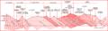 Stratigraphie de la commune.png